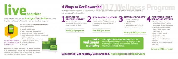 HBI Wellness Postcard 0217172